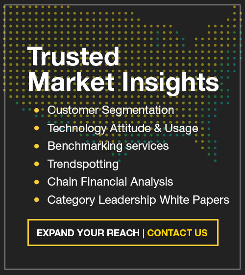 Trusted Market Insights