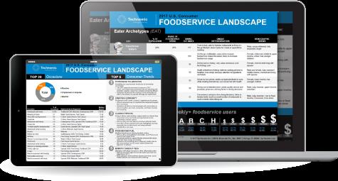 Consumer Foodservice Landscape