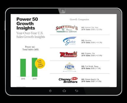 Power 50 U.S. Broadline Distributor Report